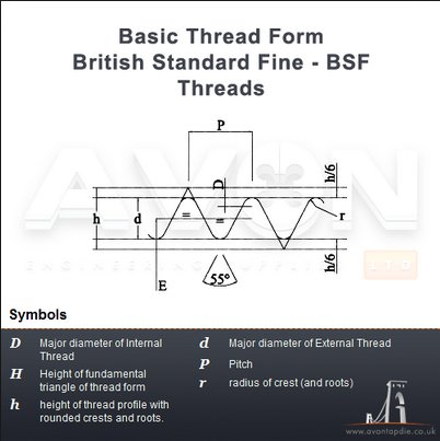 BSF Thread form